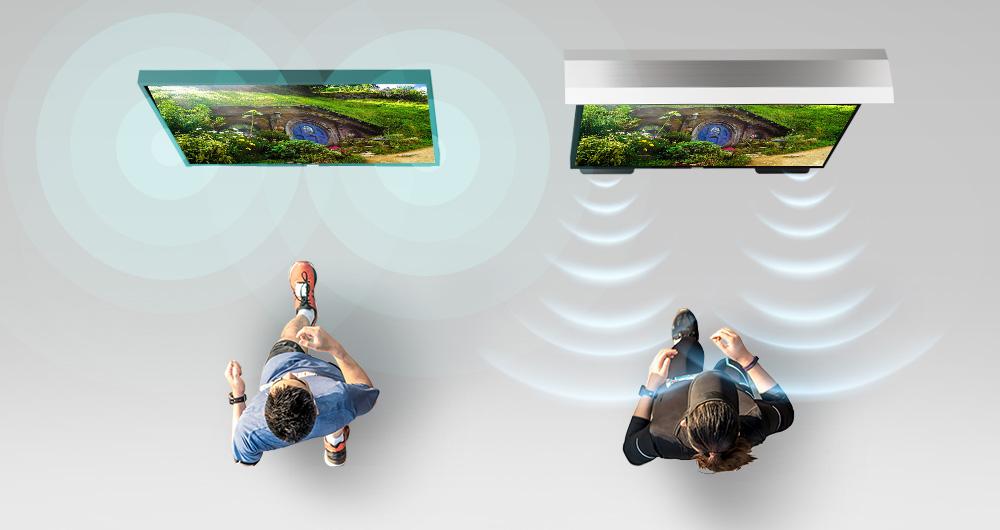 Best Audio Outdoor TV Streamers.
